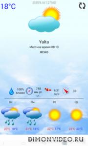 Прогноз погоды - хит дня в Обменнике!
